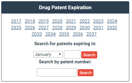 Drug Patent Expiration