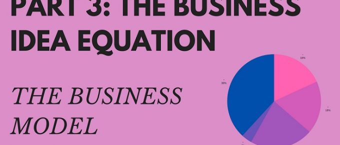 part 3 the business idea equation business model