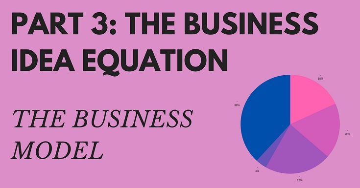 Part 3: The Business Idea Equation – The Business Model
