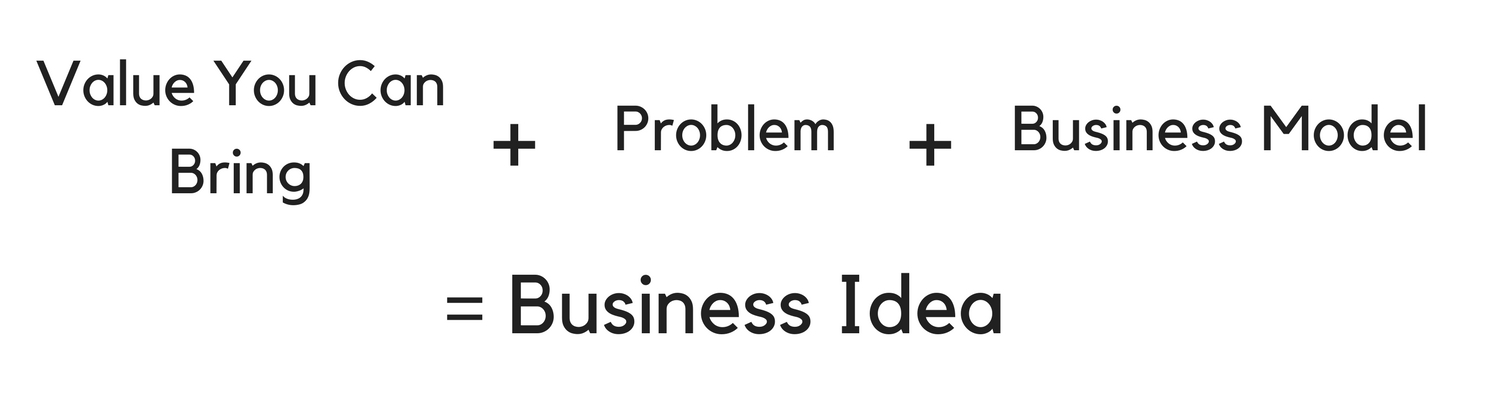 the business idea equation