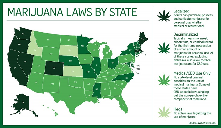 Marijuanna Laws by State Map for USA business ideas