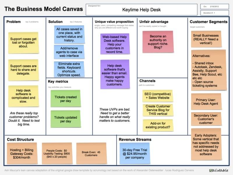 completed lean canvas