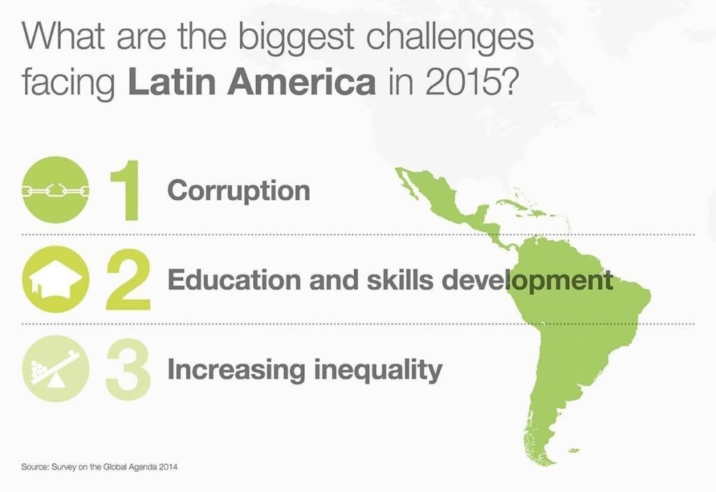 Challenges-in-latin-america