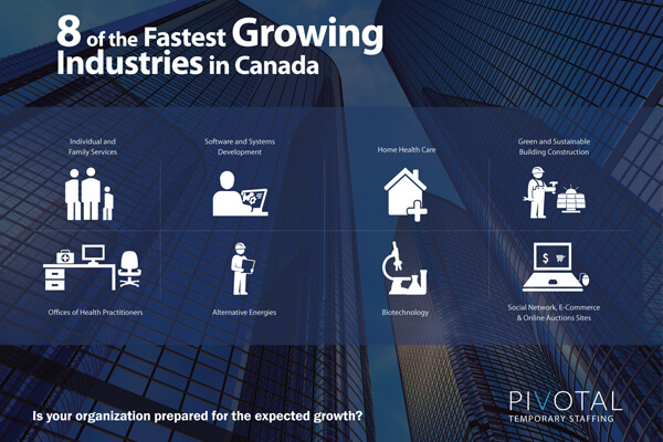 Growing-Industries-in-Canada